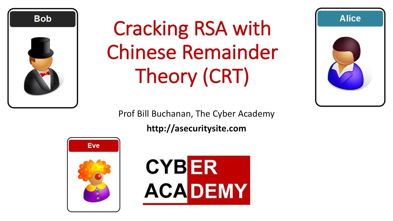 What Did The Ancient Chinese Teach Us About Hacking?