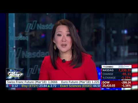 What is the real price of Bitcoin? CNBC Fast Money 02.27.18