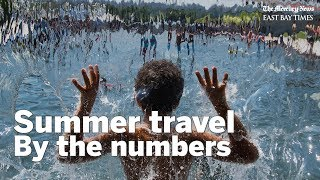 Summer travel by the numbers
