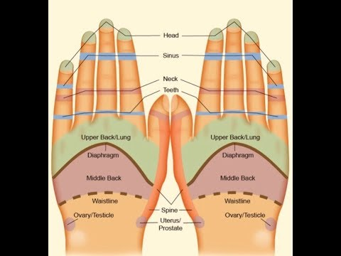 Stop Nausea  and Dizziness - Hand Reflexology