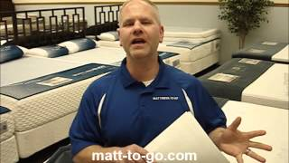 Beducation® - Mattress shopping tips and 2013 Consumer Reports® mattress guide review