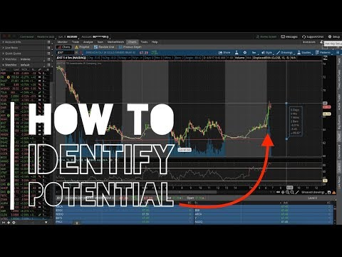 Live Trading | How To Identify Potential On Penny Stocks
