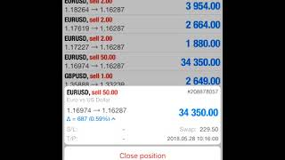 29 5 18 Profit booking (best forex indicator ever made)