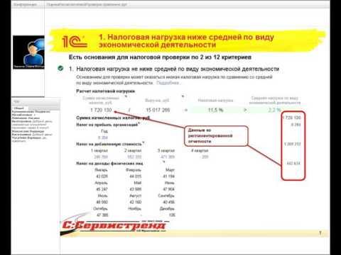 Оценка риска налоговой проверки в 1С:Бухгалтерия 8, ред. 3.0