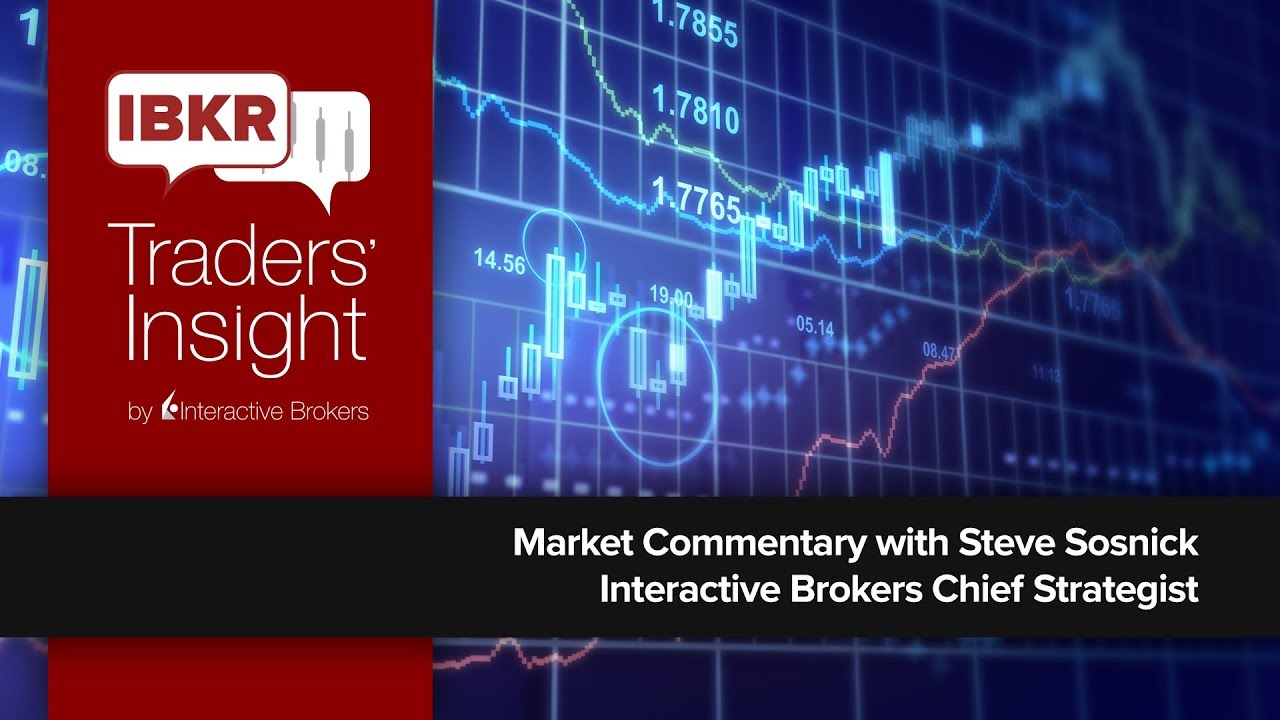 Interactive Brokers – Steve Sosnick: S&P 500 Momentum