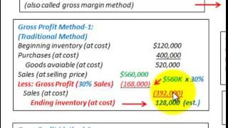Gross Profit Method To Determine Ending Inventory (Also Called Gross Margin Method)