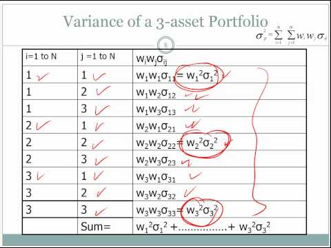 global finance 19 n asset global portfolio optimization