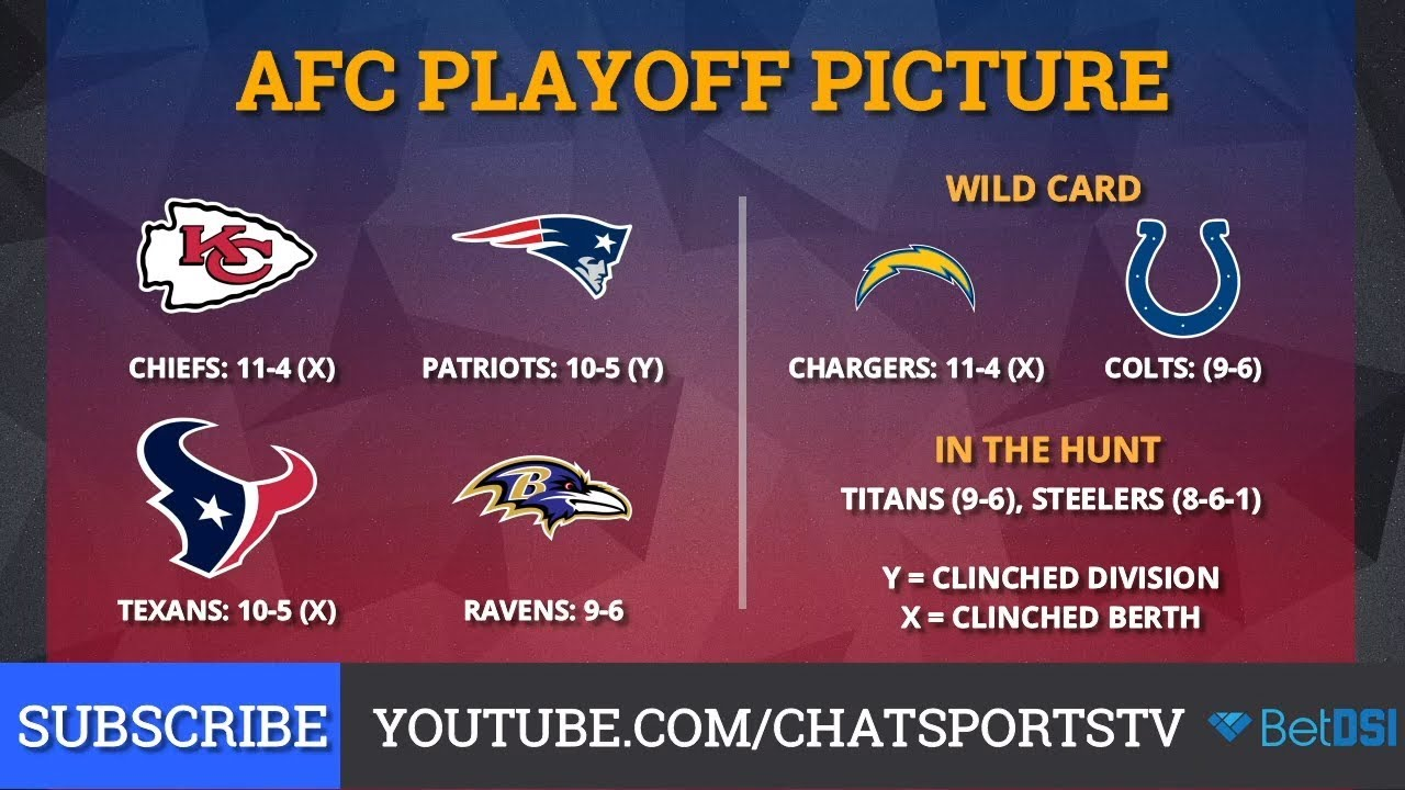 Afc Playoff Picture Nfl Clinching Scenarios And Standings Entering