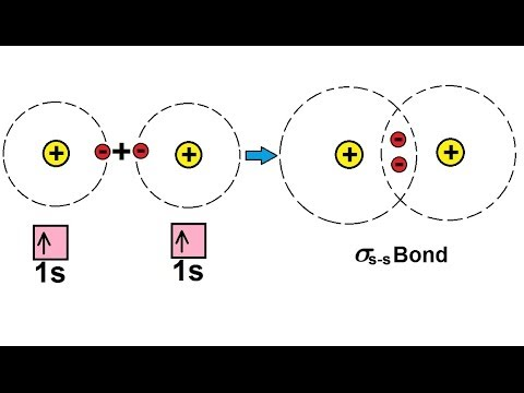 Chemistry - Molecular Structure (26 of 45) Sigma(s-s) Bond - Example