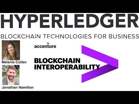 Hyperledger Denver hosts: Learn About The Blockchain Automation Framework (BAF) & Cactus