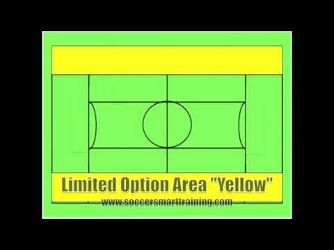 Guardiola Positional Soccer Grid