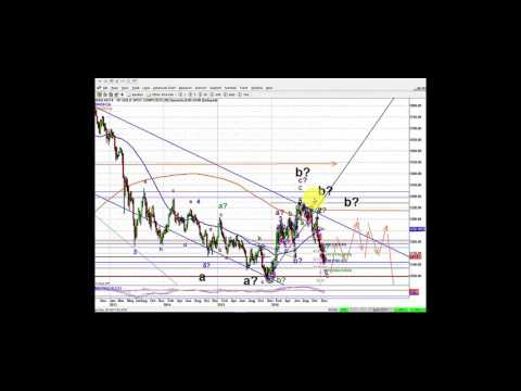 Elliott Wave Analysis of GLD, Gold & Silver as of 24th December 2016