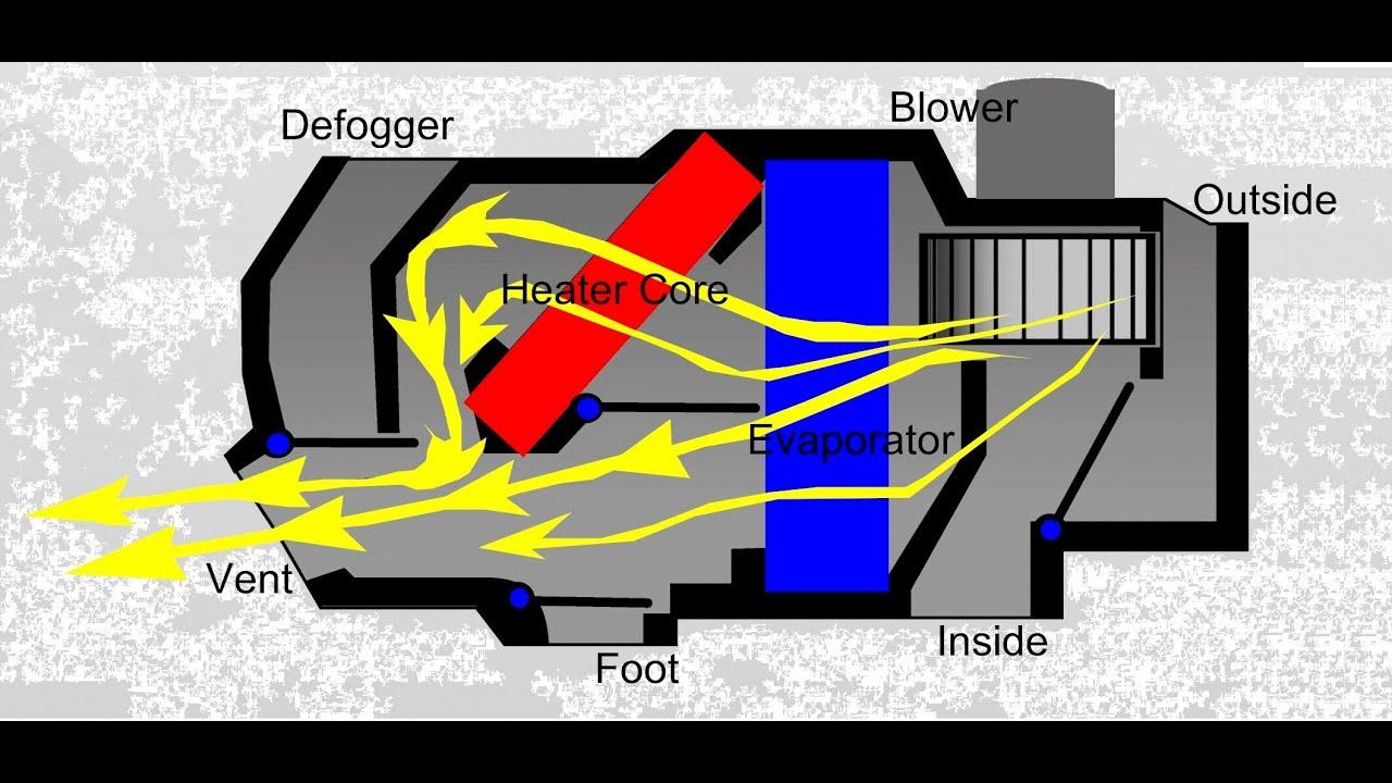 Automotive Hvac Diagram Taco Zone Valves Wiring Heater Repair Youtube
