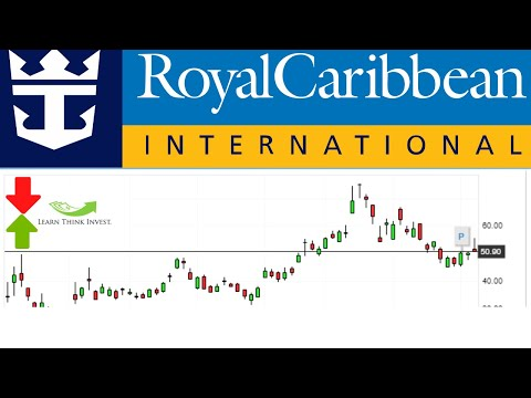Is Royal Caribbean Stock A Good Buy?