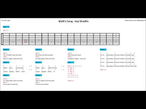 Walk'n Song – Izzy Stradlin (Guitar Tab)