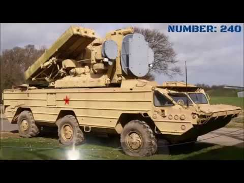 New Russian WEAPONS IN 2017 Latest   YouTube