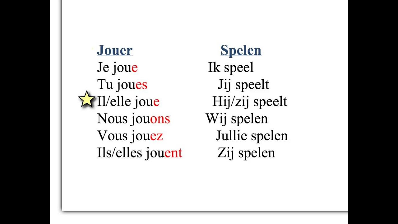 Vervoeging jouer youtube for Porte french conjugation