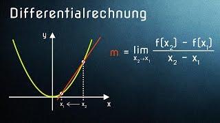 Differentialrechnung einfach erklärt: Funktion ableiten rechnerisch