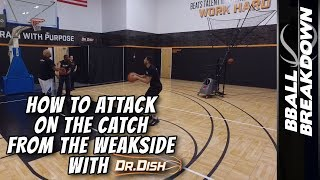 Basketball DRILLS: How To Attack From The Weakside