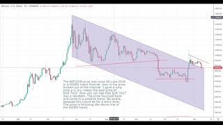 BITCOIN price for the upcoming days - My daily wild GUESS at 2019-11-10