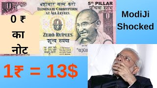 5 unknown facts about Indian Currency(Hindi)
