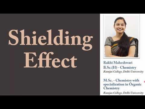 [Hindi] Shielding Effect (a.k.a. Screening Effect)