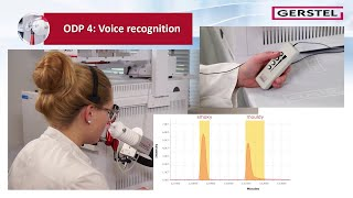 GERSTEL Olfactory Detection Port (ODP) 4 as sniffing port for GC-O