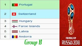 2018 FIFA World Cup   Prediction #2   Europe   Group B