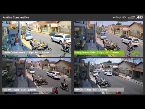 GSHD20DB - Câmera Infravermelho AHD Sony Exmor
