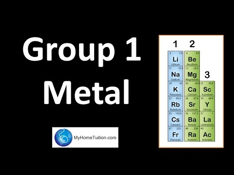 Group 1 Metal | Periodic table