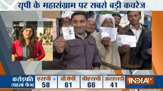 BJP Reputation at Stake as First Phase of UP Assembly Elections Begins