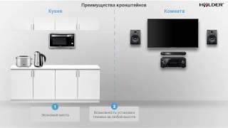 Кронштейн для Телевизора: Обучающая Программа от HOLDER. Как Выбрать Кронштейн