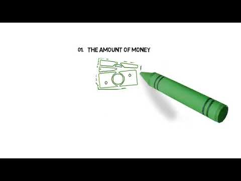 How To Get Payday Loans No Credit Check No Employment Verification USA