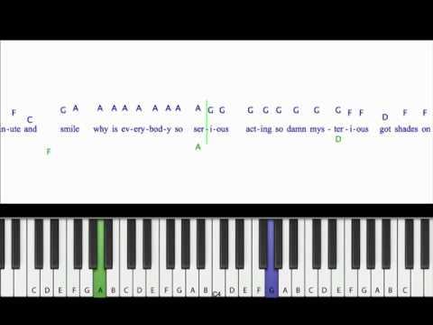 Piano Tutorial Price Tag Jessie J ft B o B - YouTube