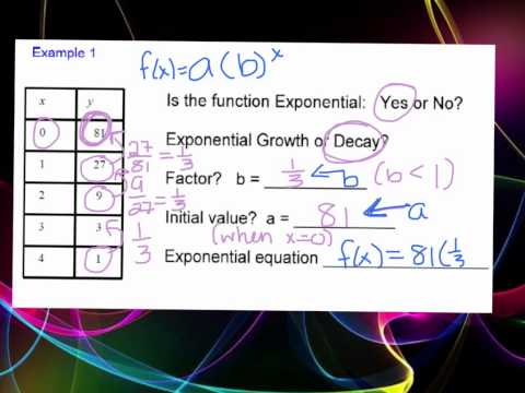 how-do-you-create-an-exponential-growth-or-decay-function-from-a-table