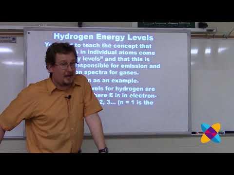 6B3 Photon energy lab (analysis) and hydrogen energy level lab