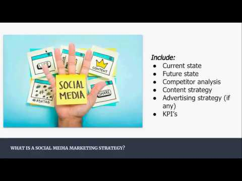Social Media Marketing Strategy | Boost Lead Generation and Sales