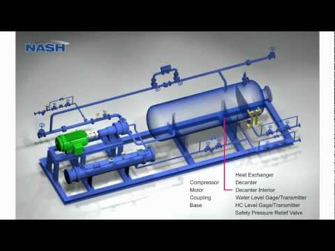 NASH Flare Gas Recovery System