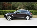 2010 Infiniti FX35 review - Buying an FX35 ? Here's the complete story!