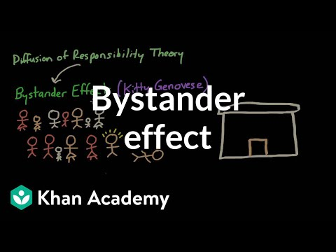 Bystander effect | Behavior | MCAT | Khan Academy