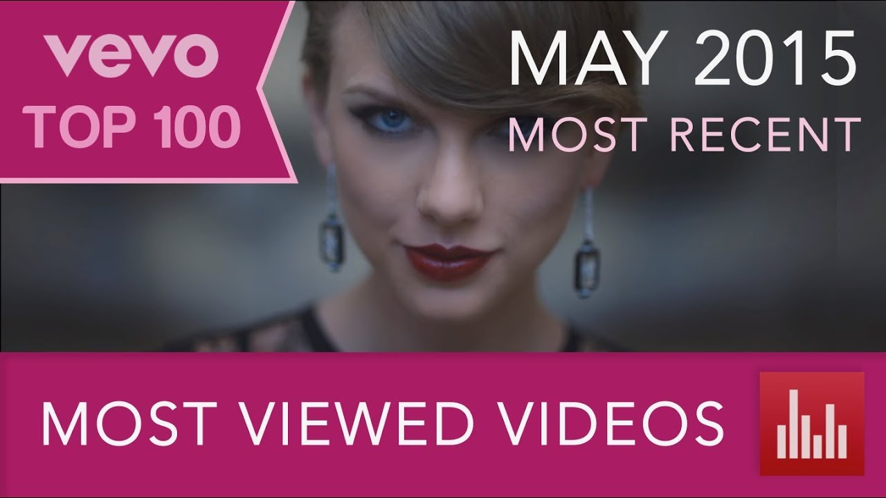 Vevo S 100 Most Viewed Music Videos May 2015 Youtube