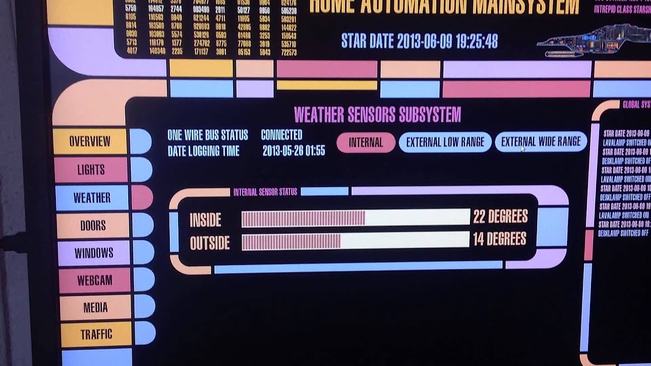 Home automation with Raspberry PI - Star Trek LCARS GUI ...