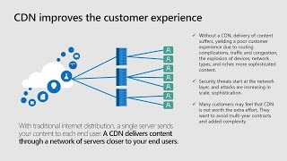 Quickly and easily scale out your content on-the-fly with Azure CDN  - THR2272