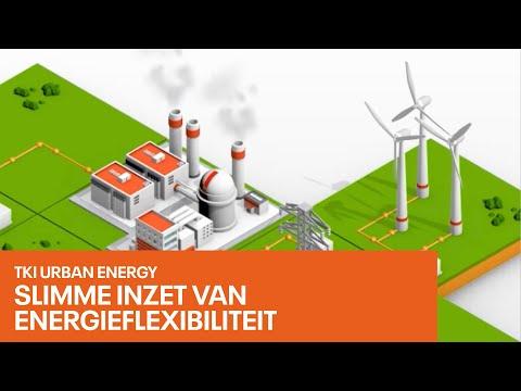 Ons netwerk piept en kraakt – zo strijdt TKI Urban Energy tegen congestie op het energienet from YouTube · Duration:  50 seconds