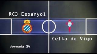 Alineació RCD Espanyol vs Celta de Vigo