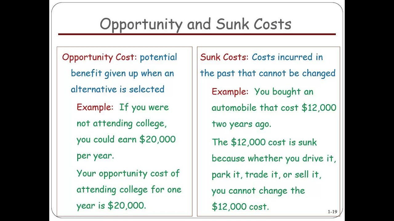 sunk cost Sunk cost fallacy is a cognitive bias that causes bob to remain committed to a course of action because he's already spent time or resources on it, even.