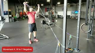 Crossfit Resurgence - Crossover Symmetry Warmup/Rehab
