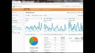 Google Analytics Tutorial - Setting Goals