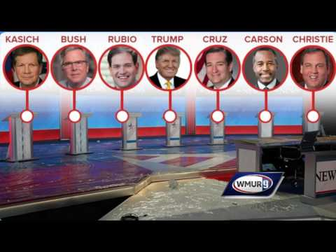 Republican candidates gear up for ABC News/WMUR debate tonight
