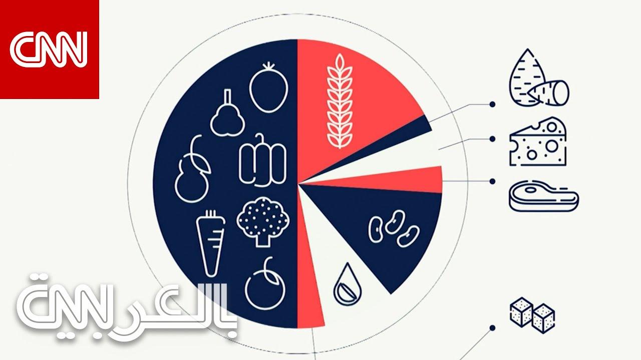 من خلال تغيير نظامك الغذائي.. إليك 5 طرق لمساعدة الكوكب في أزمة المناخ  - نشر قبل 1 ساعة